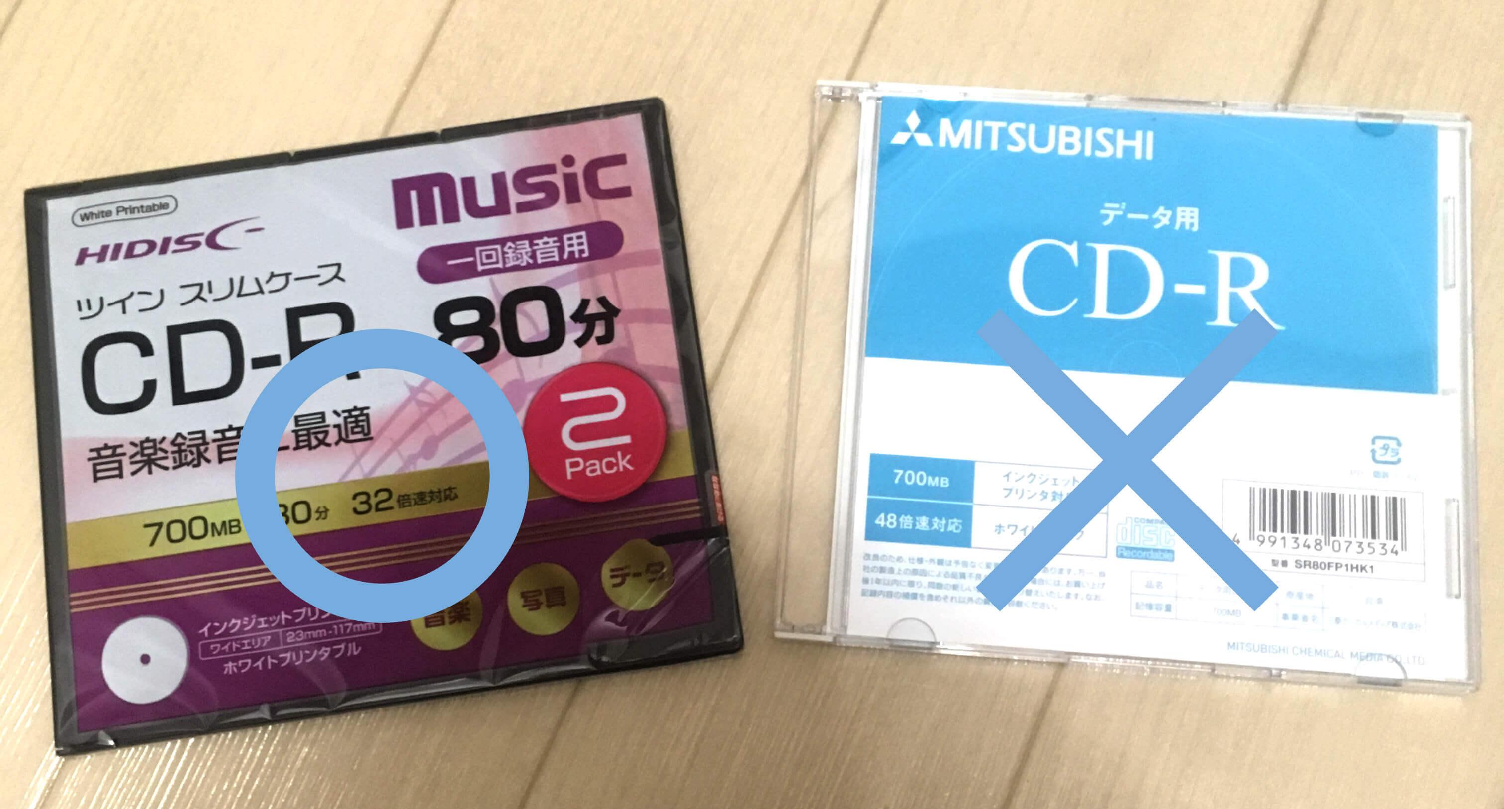 CD-Rが2つ写っている画像